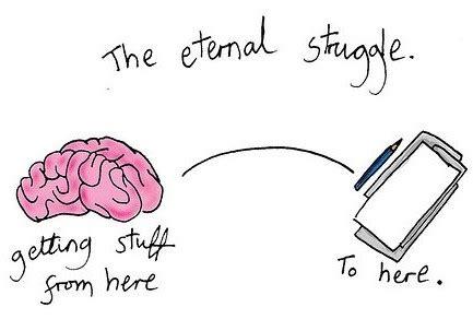 Descriptive Essay Prompts, Descriptive Essay Writing Ideas